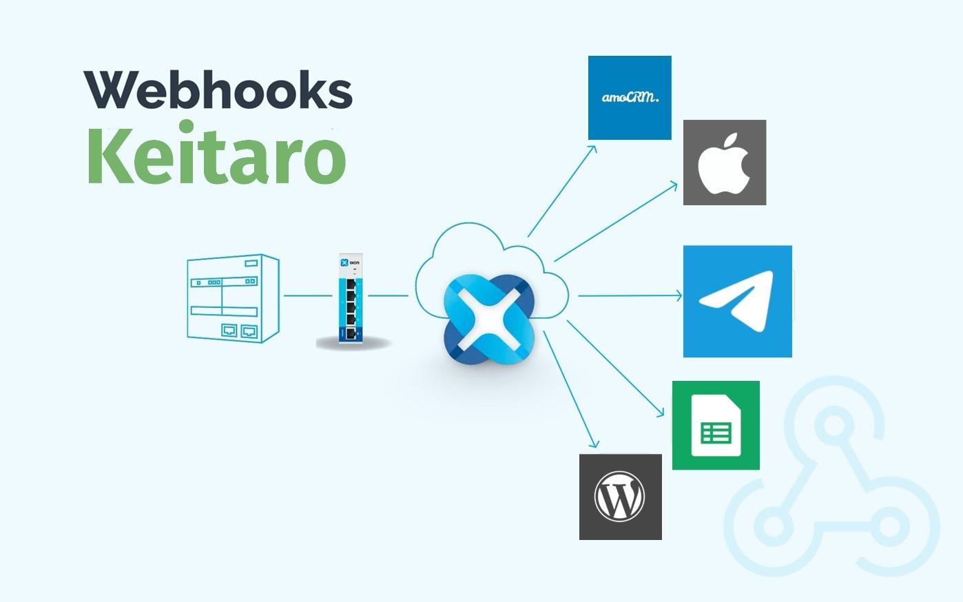 Автоматизация уведомлений из Keitaro посредством WebHook